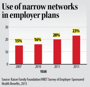 narrownet