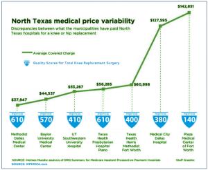 DMN-hospital-graph-w-mpirica-quality-scores